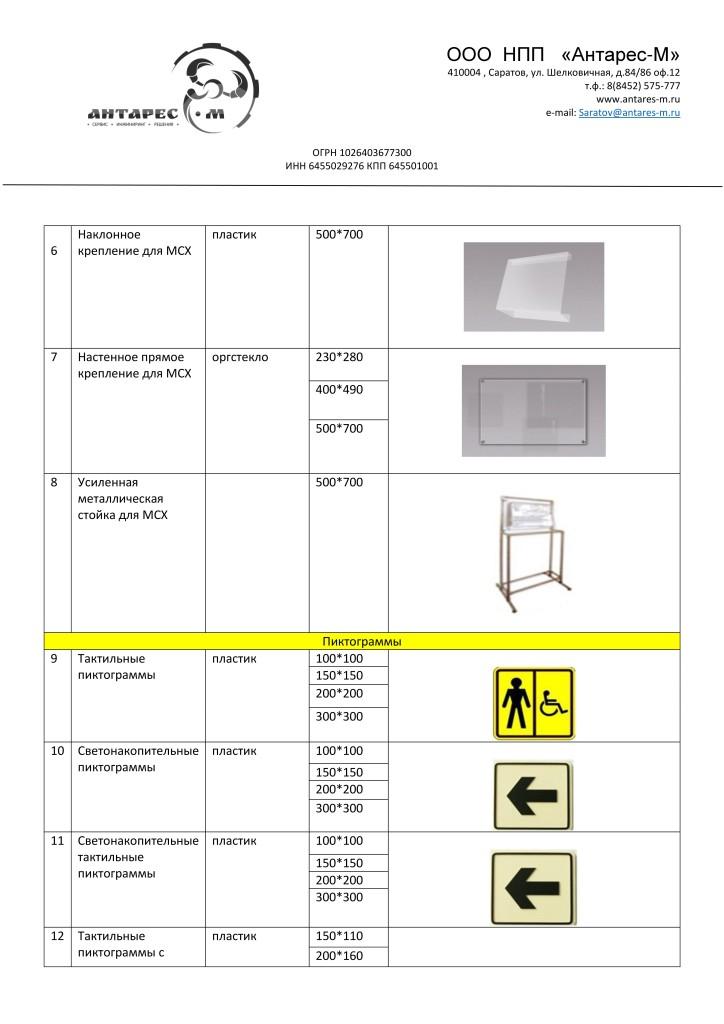 Каталог продукции для адаптации по программе Доступная среда характеристики