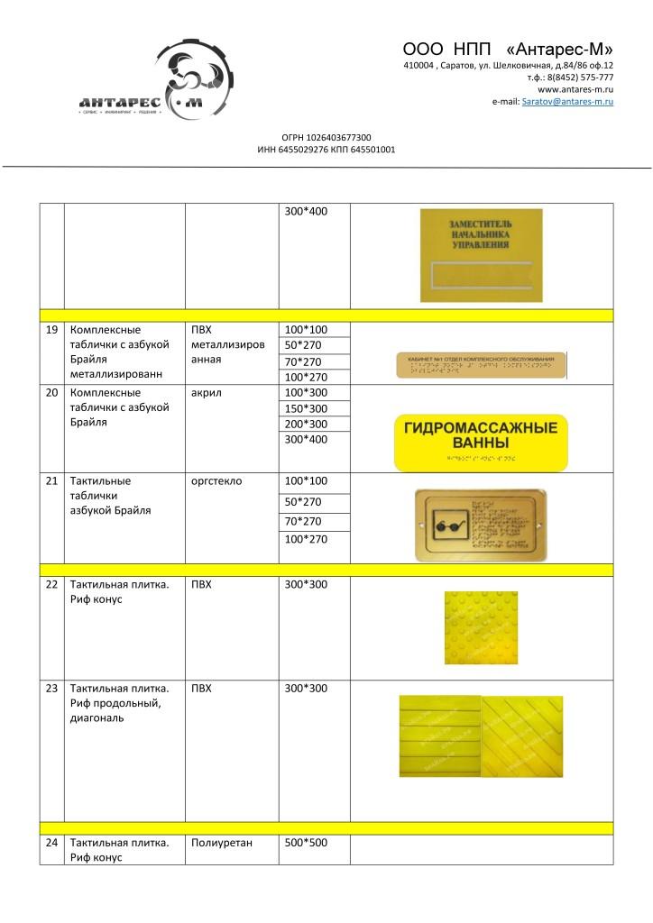 Каталог продукции для адаптации по программе Доступная среда габариты