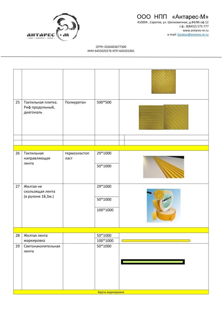 Каталог продукции для адаптации по программе Доступная среда наименование