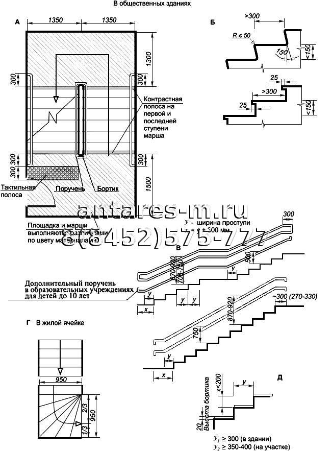 Адаптация лестничной конструкции
