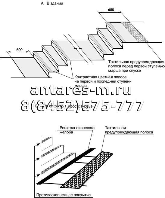 лестница СП