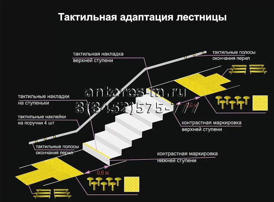 лестница Адаптация