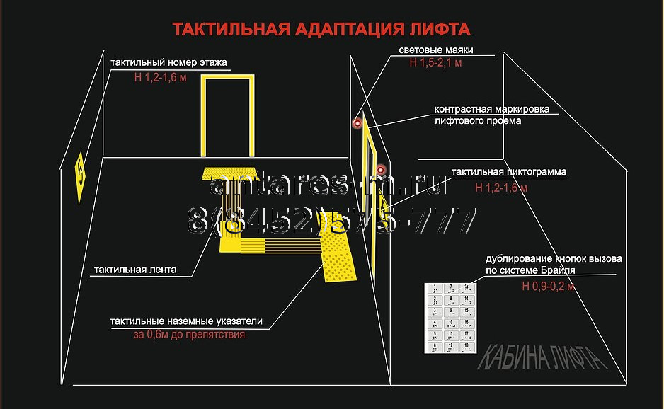 Тактильная адаптация лифта